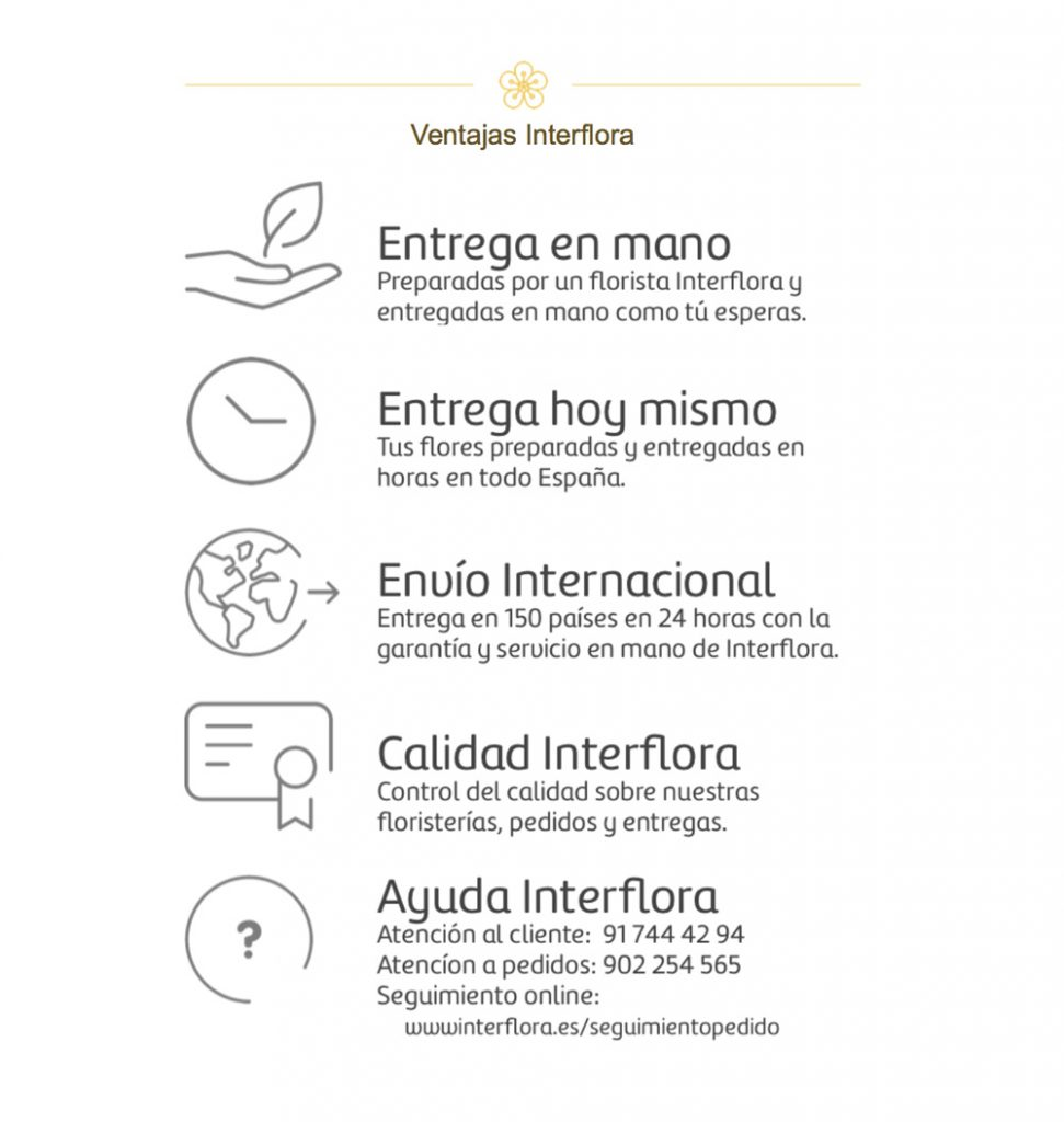 Ventajas-servicio-Interflora